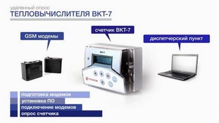 Удаленный опрос ВКТ 7 в Омске